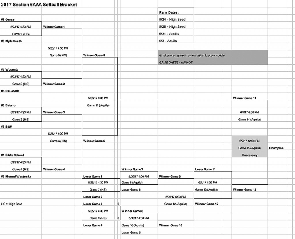 SoftballBracket copy